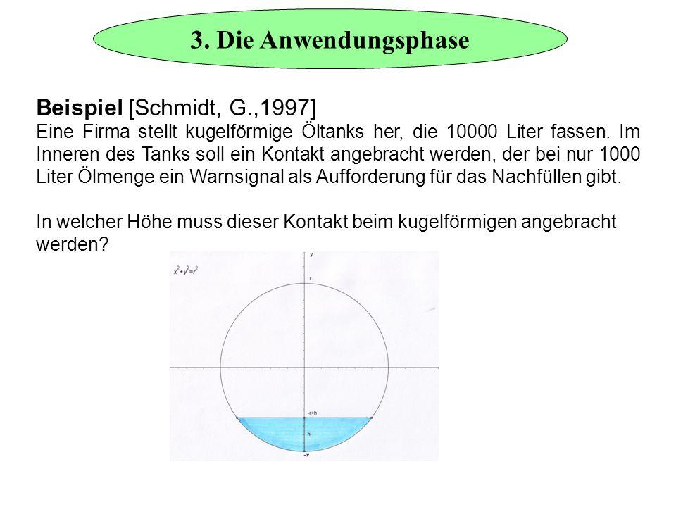 3. Die Anwendungsphase Beispiel [Schmidt, G.,1997]